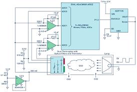 co2 detectors wiring diagrams wiring diagrams best complete gas sensor circuit using nondispersive infrared ndir high pressure sodium wiring diagram co2 detectors wiring diagrams