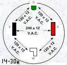 240 volt plug wiring diagram wire diagram how to wire a 220 3 prong outlet 240 volt plug wiring diagram inspirational 220 volt wiring diagram & 220 volt wiring diagram