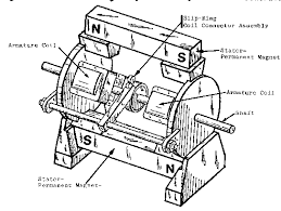 electric generator. Raymond Kromrey- High-Efficiency Electrical Generator! Electric Generator ,
