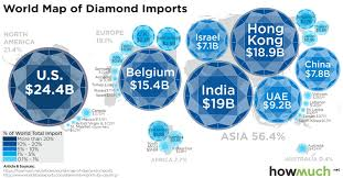 Imports Business This Map Shows Which Countries Are Buying Most Of The