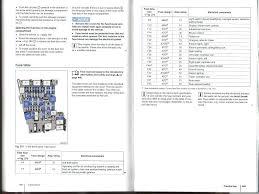 2010 volkswagen cc fuse box diagram vinny oleo vegetal info