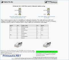 network wiring panel diagram wiring download free pressauto net pioneer fh x700bt install at Pioneer Fh X700bt Wiring Harness Diagram