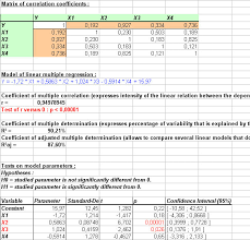 statel multiple linear regression excel