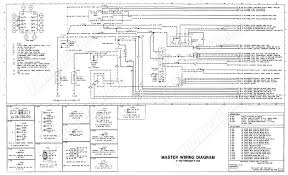1969 ford f100 wiring diagram 79 ford wiring diagram \u2022 wiring free wiring schematics at Ford Electrical Wiring Diagrams