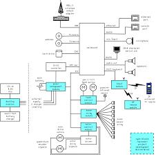 block diagram of ireleast info block diagram of wiring diagram wiring block