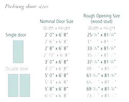 Door Rough Opening Chart 28 Inch Door Rough Opening Ardillitas Com Co
