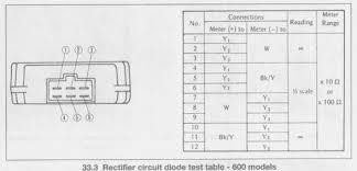 regulator checked 93 kawasaki vulcan vn 750 a9 problem started Kawasaki Vulcan 750 Wiring Diagram full size image kawasaki vulcan 750 wiring diagram