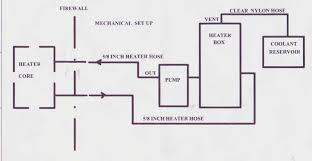 similiar electric heater diagram keywords electric water heater wiring diagram on an electric water heater