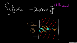 relative sd of sound in solids s and gases khan academy