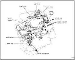 wiring diagram toyota radio 2007 toyota highlander motor diagram 1993 lexus ls400 engine diagram on wiring diagram toyota radio