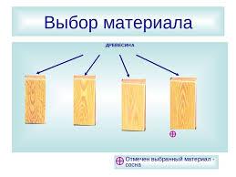 Проект по технологии на тему Изготовление стула трансформера  Выбор материала ДРЕВЕСИНА Отмечен выбранный материал сосна