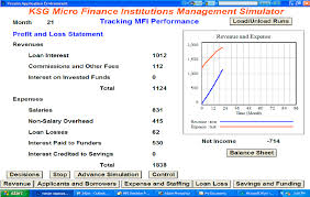 profit loss graph results screen with profit and loss statement and graph of