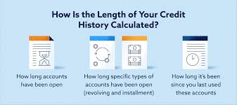 Trust us, you don't need that many — but having more than one credit card can provide several financial benefits if used carefully. Length Of Credit History How Does It Affect Your Credit Score Lexington Law