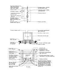 pad mount transformer wiring diagram pad automotive wiring diagrams mount transformer wiring diagram tm 5 811 10082im