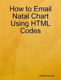 The How To Email Natal Chart Using Html Codes By Umesh Kumar