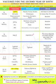 Child Immunisation Chart Baby Vaccine Schedule Chart India Best Picture Of Chart