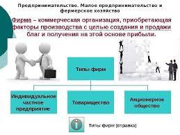 Реферат Предпринимательская деятельность Предпринимательство и предприятие реферат