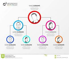 Organization Chart Design Template Creative Organization Chart Infographic Design Template