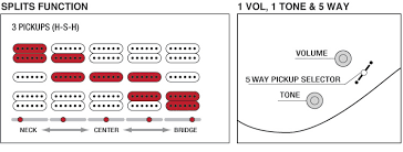 ibanez wiring diagrams 5 way switch wiring diagram strat 5 way switch wiring diagram diagrams and schematics