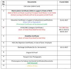 Ssc Chsl Document Verification 2018 What Documents To Carry For