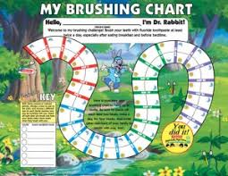 Motivating Your Child To Brush Their Teeth Kids Dental