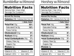 hershey dark chocolate bar nutrition facts. Beautiful Nutrition Nutrition Facts In Hershey Dark Chocolate Bar C
