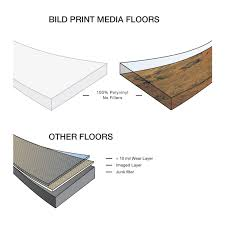 made with the thickest wear layer in the world bild products are guaranteed to outlast and outperform any other polyvinyl product produced by any