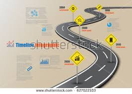 Royalty Free Road Infographic Template 252363427 Stock Photo
