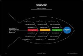 Microsoft Word Diagram Templates 15 Fishbone Diagram Templates Sample Example Format Download