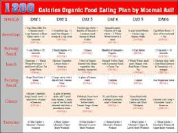 Diabetic Diet Chart Indian Indian Diabetes Diet Chart Pdf Diabetes Indian Food Chart Pdf