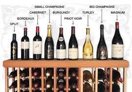 Resultado de imagem para tipos de vinho