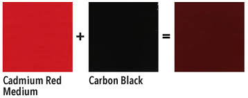 Black Color Mixing Chart Acrylic Color Mixing Chart Free Pdf Download Page 2 Of 2