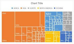 Excel Tree Chart Excel Treemap Beat Excel