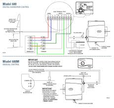 help installing a aire 600 humidifier on carrier infity w have you seen the diagrams