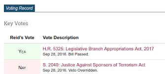 Bills Passed By Congress Per Year Govtrack Site Updates In 2016 Govtrack Us Site News