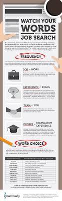 Resume Help Words Therpgmovie