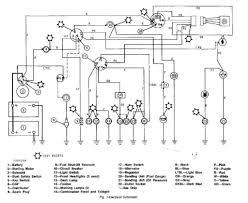 John deere la105 wiring diagram