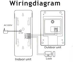 kitfapt wire door phone entry system non expandable need more detailed specs
