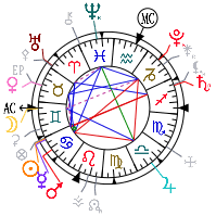 Michael Fassbender Birth Chart Pin On Birth Charts Of Famous People