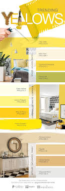 Yellow Paint For Kitchen Walls 25 Best Ideas About Yellow Paint Colors On Pinterest Yellow