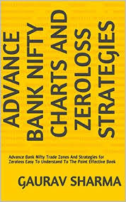 Banknifty Intraday Chart Advance Bank Nifty Charts And Zeroloss Strategies Advance