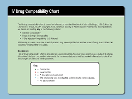 Injectable Drug Compatibility Chart Iv Drug Compatibility Chart Of Selected Meds Pdf Vnd5635xejlx