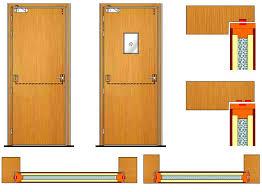 construction details wooden door