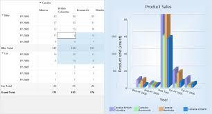 Alberta Grid Chart Winforms Pivot Grid Control Pivot Table Syncfusion