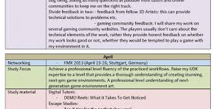 example short form short form business plan example papillon northwan