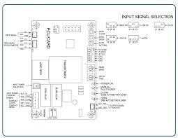 large size of wiring diagram auma actuator wiring diagram us6079442 2 auma actuator wiring diagram