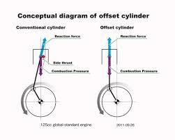 maddog wiring diagram maddog discover your wiring diagram 49cc gy6 scooter wiring diagram nilza