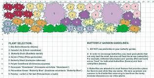Small Picture Garden Design Garden Design With Butterfly Garden Design Plans in