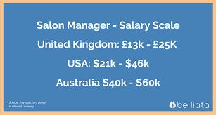 salon manager job description salary salon manager description