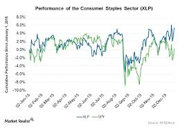 Sabmiller Stock Chart Molson Coors Benefited From The Anheuser Busch Sabmiller